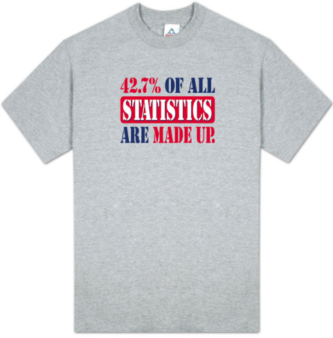8 Christmas Gifts for Market Researchers image attitude statistics