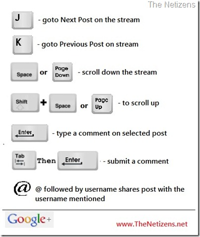 Google+ keyboard shortcuts