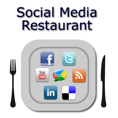 How Social Media is Revolutionsing the Restaurant Industry image restaurant SM