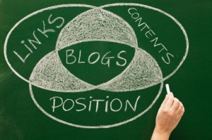Content Primer #2: Blogging for Fun and Profit image content genration link 300x199