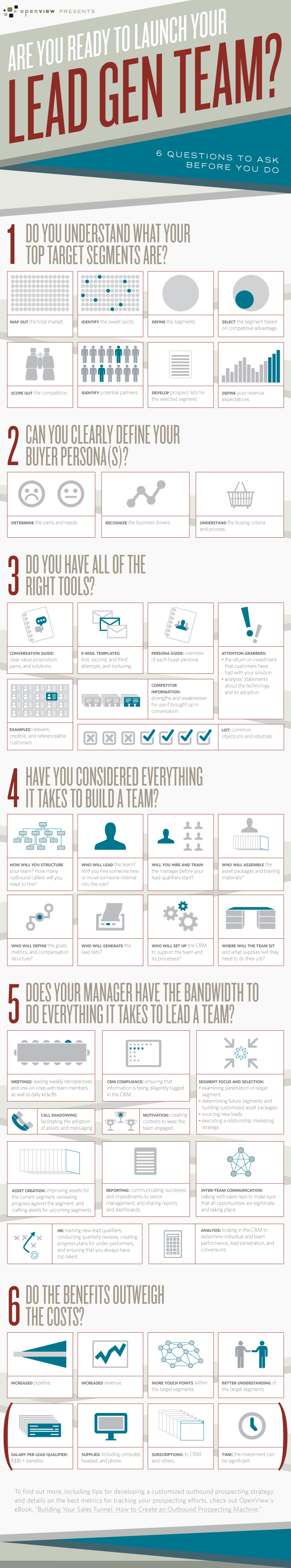 Infographic: Are You Ready to Launch a Lead Generation Team? image openview infographic lead gen team