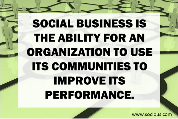 What is Social Business? A Clear Definition image what is social business definition