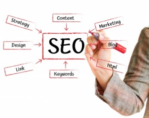 Local SEO: Top 10 Tips for Ranking in Your Area image ID 10065457 300x238