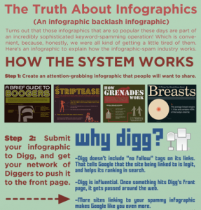 Ex TechCrunch Editor Erick Schonfeld: How To Make Infographics Not Suck image Screen shot 2012 06 26 at 3.12.29 PM 287x300
