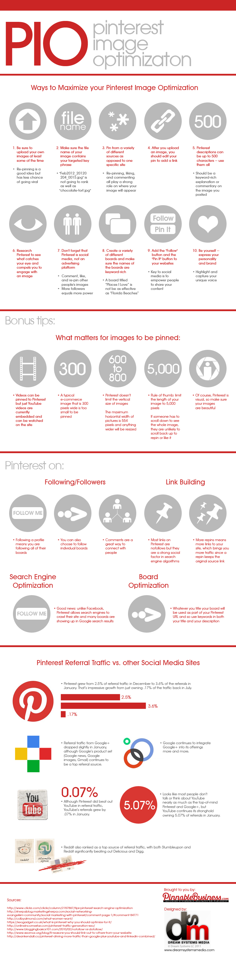 Infographic: Pinterest Image Optimization image pinterest image optimization guide 1