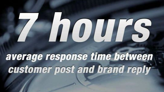5 Ways To Amp Up Engagement On Your Facebook Page image 7 hours6