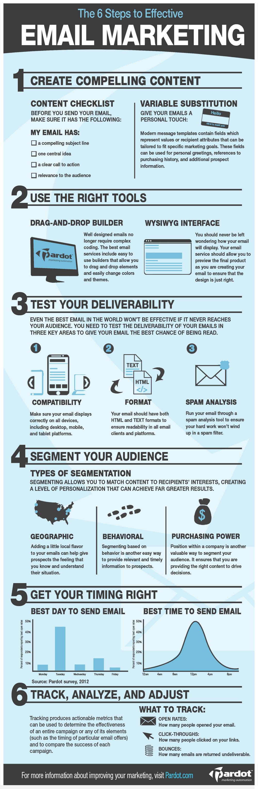 Creating Email Campaigns That Convert [Infographic] image 6 Steps to Effective Email13