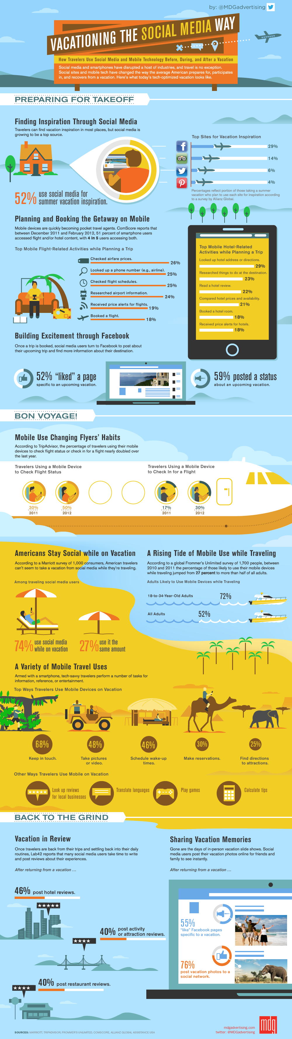 How Social Media & Mobile Change How We Travel [Infographic] image Vacationing Social Media Way 1000px