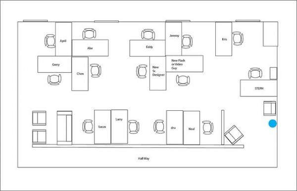 5 highly efficient office layouts for Office furniture layout planner