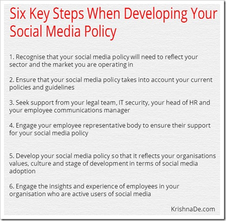 Six Steps To Developing Your Social Media Policy – Guidance For Hr