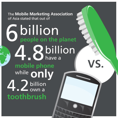 The 5 Ways to Optimize Your Email Marketing for Mobile image Toothbrush VS Cell FB graphic resized 600