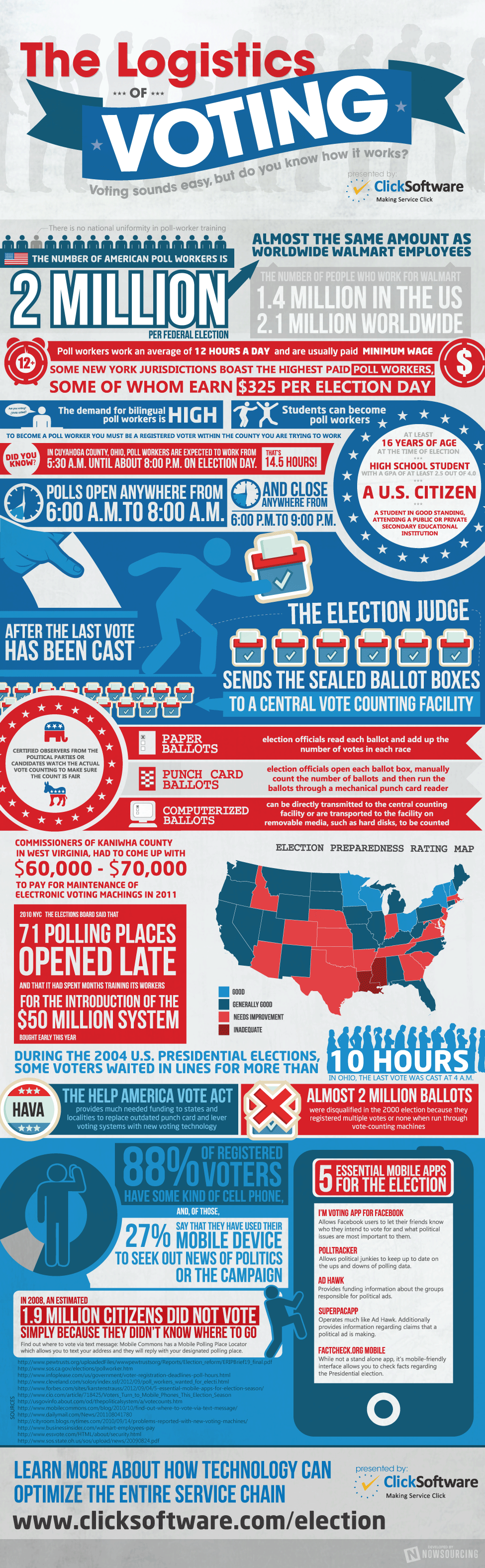 The Logistics of Voting [Infographic] image election infographic