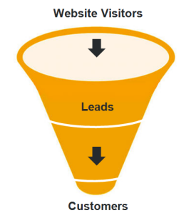 Inbound Marketing Prize Fight: The Rope a Dope image funnel1 resized 600
