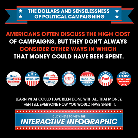 An Estimated $5.8 Billion Was Spent on the 2012 Election Campaigns This Year image The Dollars and Senselessness of Political Campaigning Interactive Infographic4