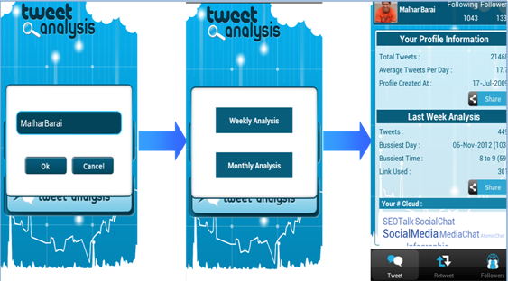 Tweet Analysis, A Mobile App That Analyses Tweets image Tweet Analysis