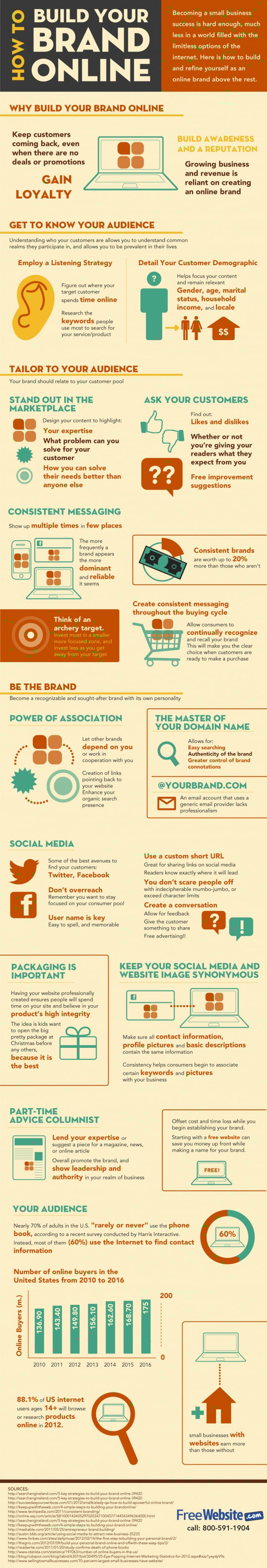 Why You Need to Build Your Brand Online image brand online 637x37442