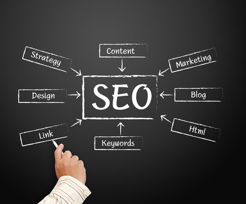 The Future of SEO and Content Marketing image shutterstock 89300719 SEO