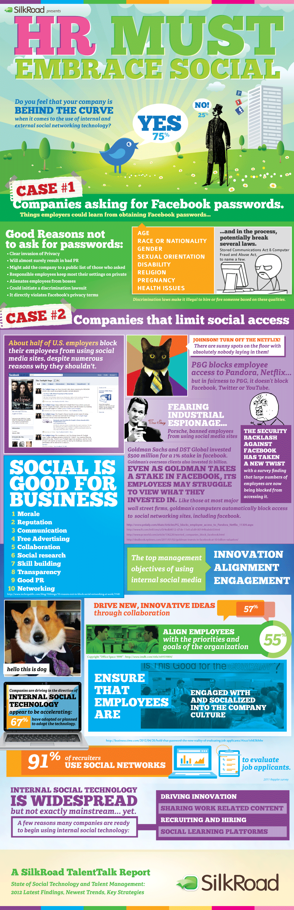 Is HR Embracing Social Networking Technology? image HR social