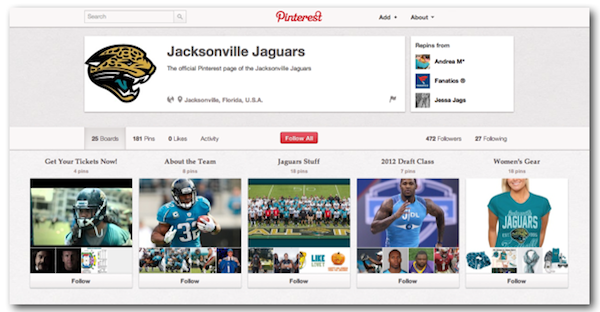 How NFL Teams Are Leveraging Content Marketing Tactics image jacksonville jaguars pinterest