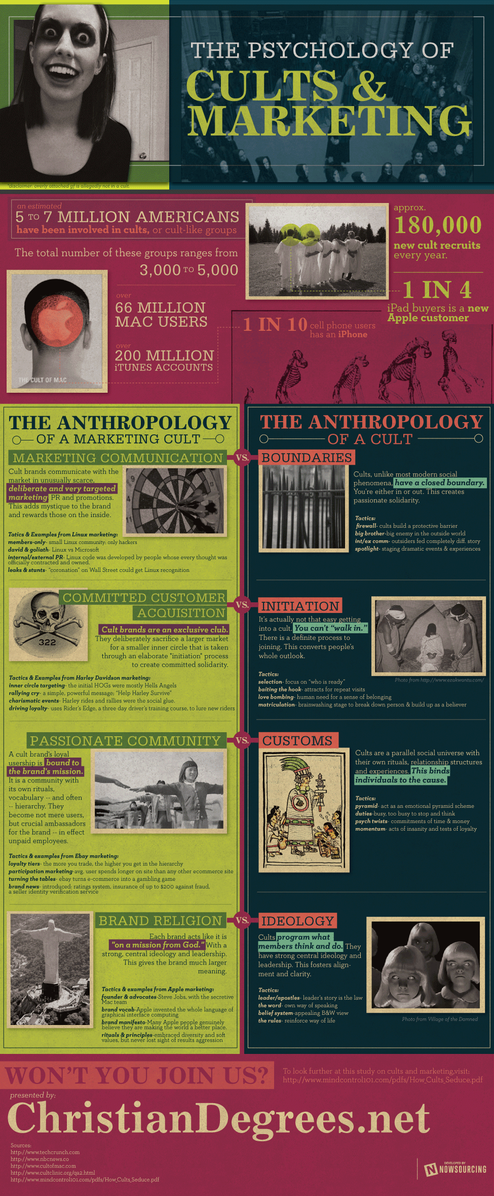 The Psychology of Cults and Marketing [Infographic] image psychology of cults marketing 1