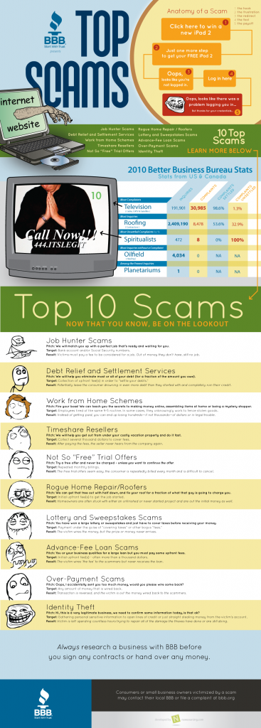 Tis the Season for Free Trial Offers: Don't Get Scammed! image top online scams 367x10247