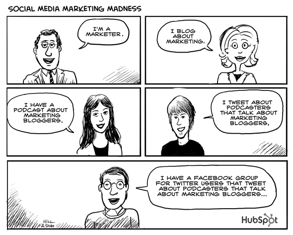 Social Media Jedis, Ninjas And Gurus: What's The Fuss? image HubSpot Social media marketing madness cartoo