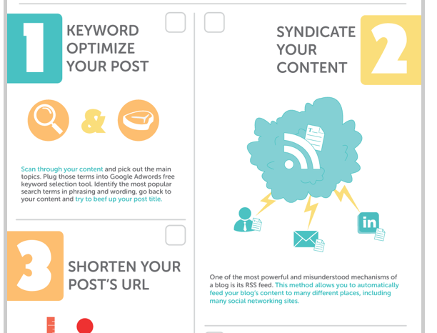 12 Things to Do After You've Written a Blog Post - Marketing Infographic