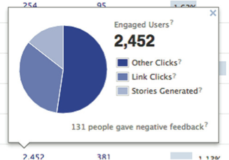 Facebook Insights to Analyze Your Facebook Content Marketing image Screen shot 2013 01 31 at 5.38.26 PM