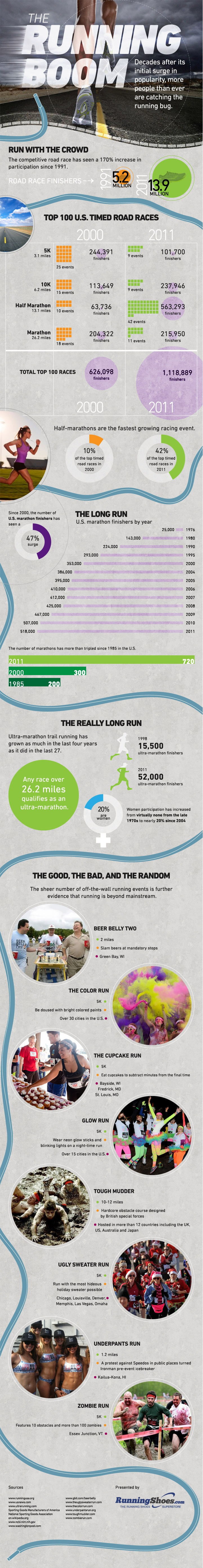 The Running Boom [Infographic] image The Running Boom