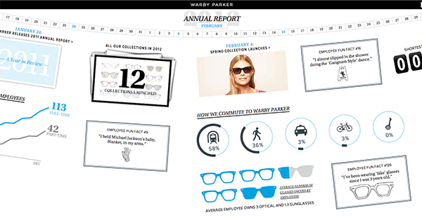 The Best Branded Content of the Week: January 19, 2013 image warby parker