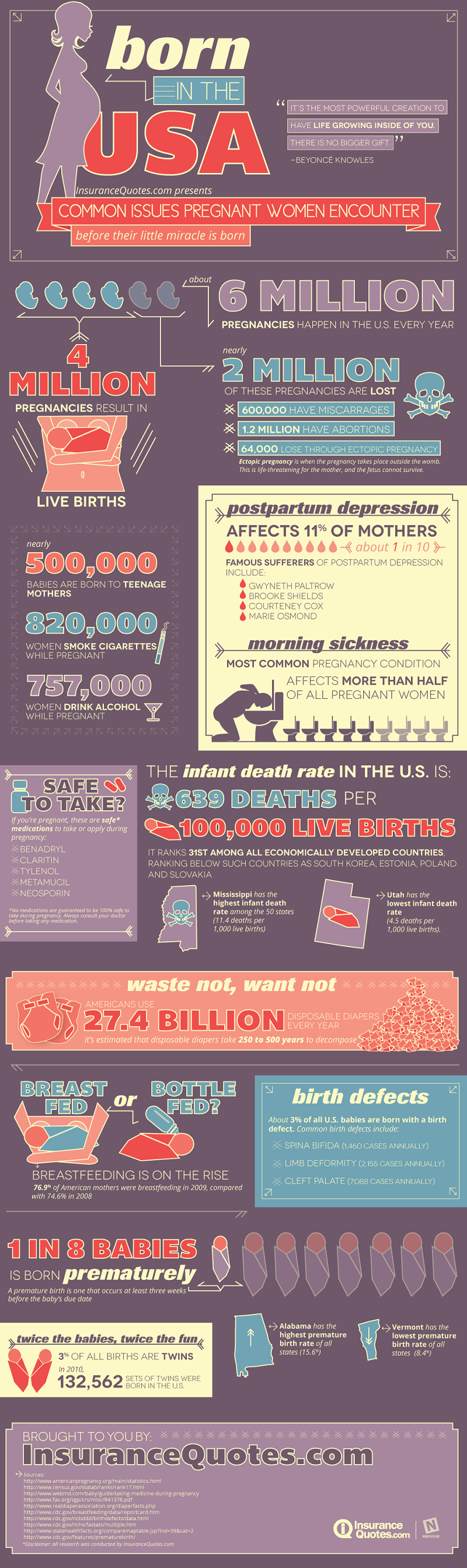 Pregnancy in the U.S. [Infographic] image Pregnancy in the US 800px
