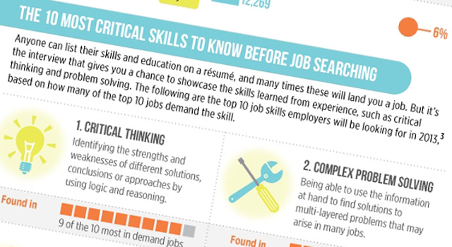 Hot Skills for Job Seekers to Possess in 2013 image Rasmussen hotskills bus2 thumb