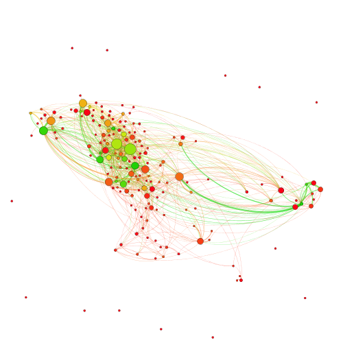 Using Social Graphs to Understand Enterprise Social Network Usage (Part 2) image graph61