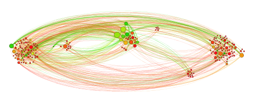 Using Social Graphs to Understand Enterprise Social Network Usage (Part 2) image graph8
