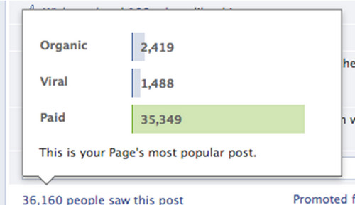 Best Practices: Posting (and Analyzing) Effective Facebook Content image paid vs. organic
