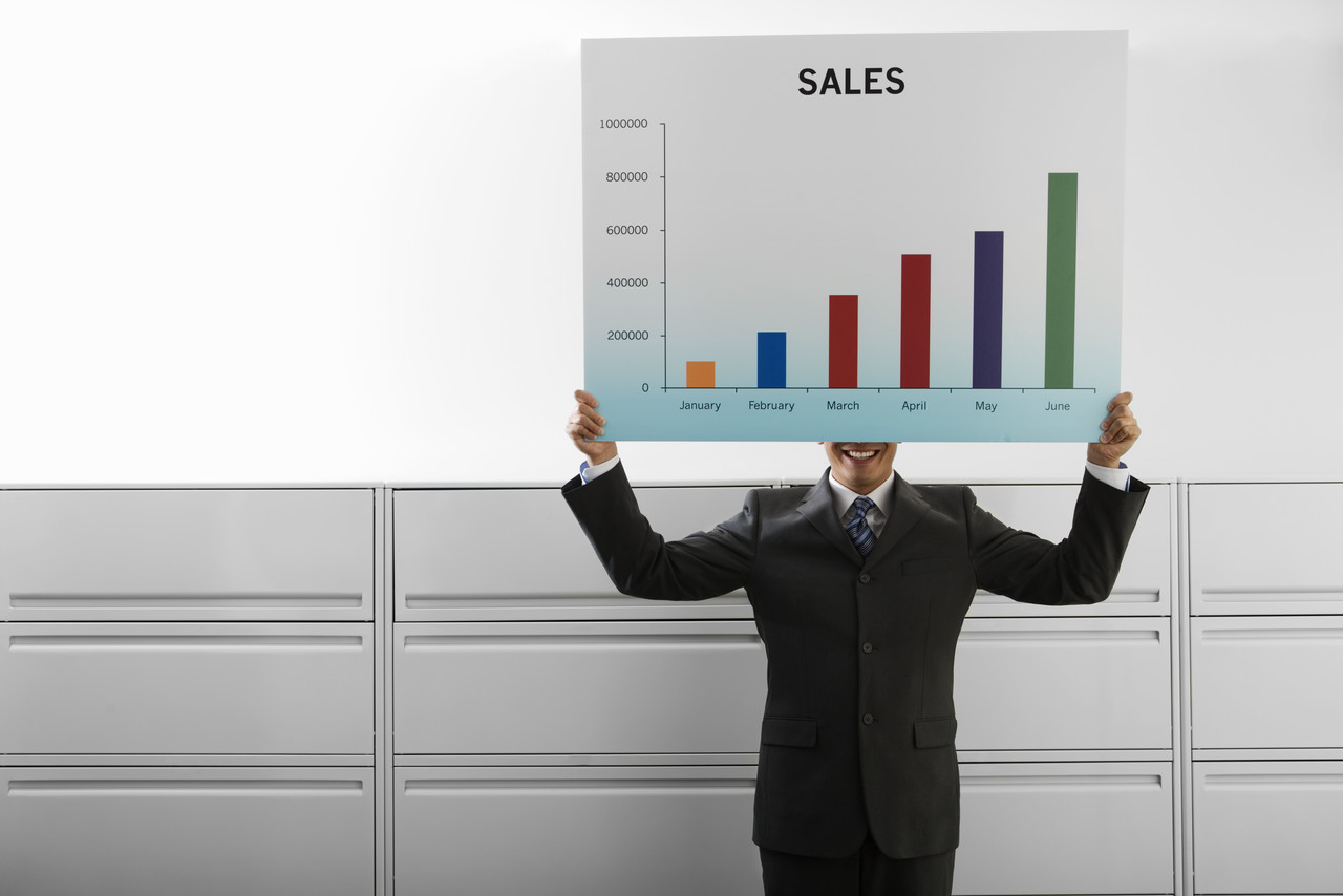 Sales Forecasts You Can Count On - Crucial to Your Success | Business 2 Community