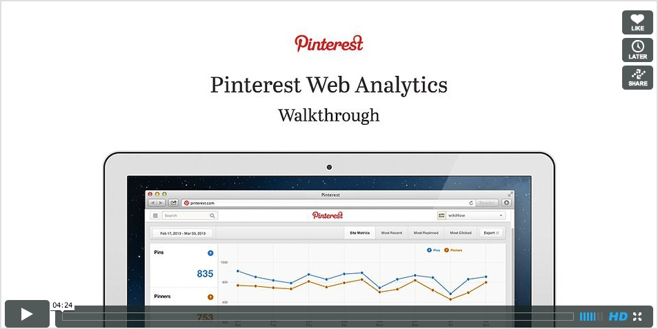 How Can Your Business Benefit From Pinterest's New Analytics Tool? | Business 2 Community