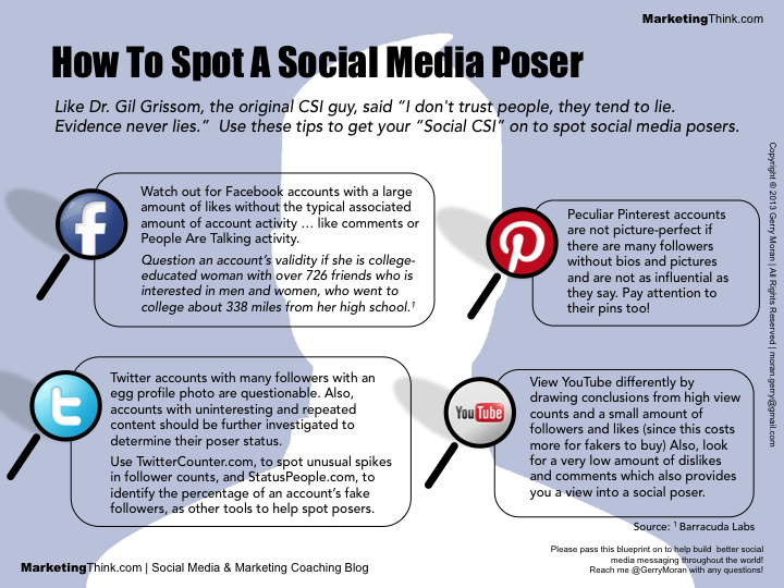 How To Spot A Social Media Poser Infographic | Business 2 Community