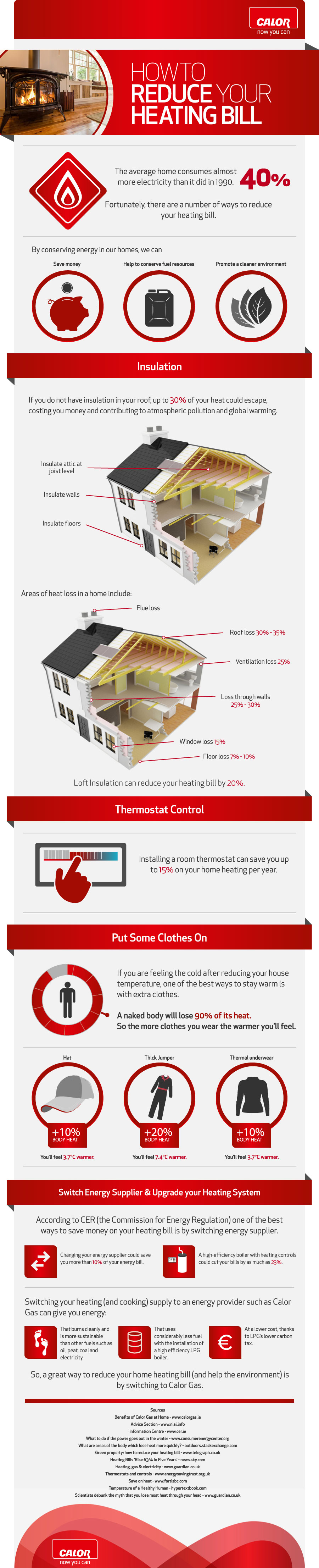 How To Reduce Your Home Heating Bill [Infographic] | Business 2 Community