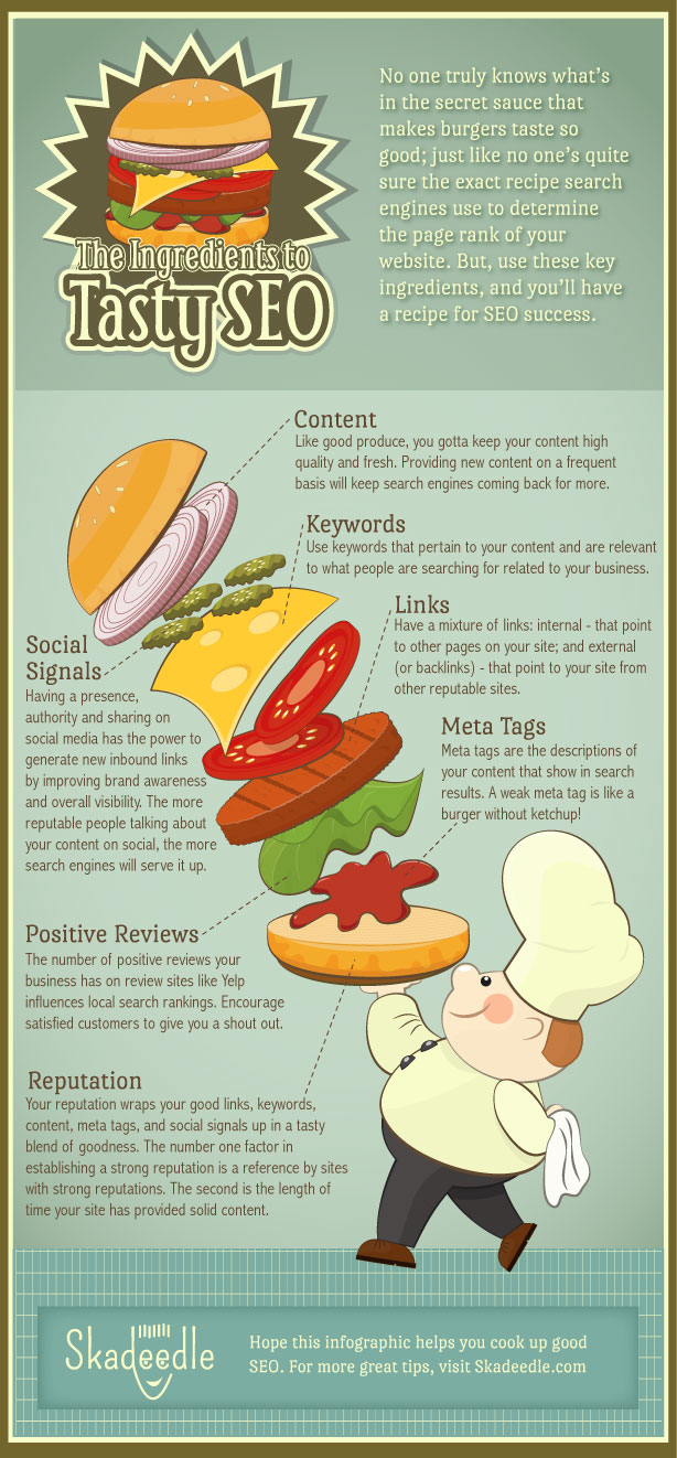 The Ingredients To Tasty SEO [Infographic] image the ingredients to tasty seo infographic 1