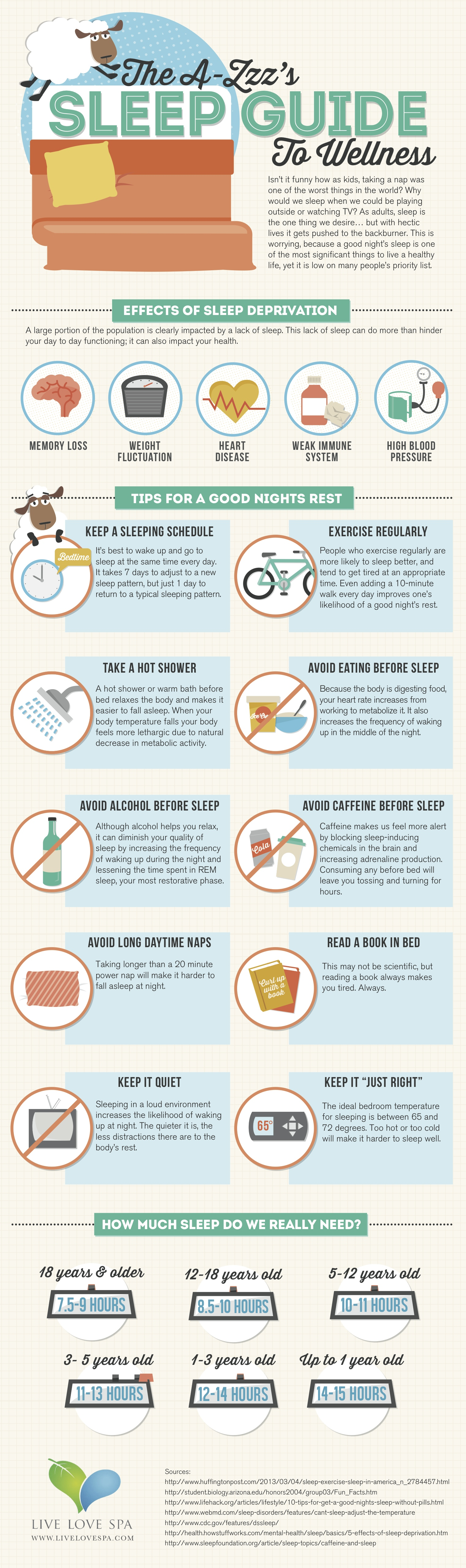 Sleep Guide To Wellness (Infographic)