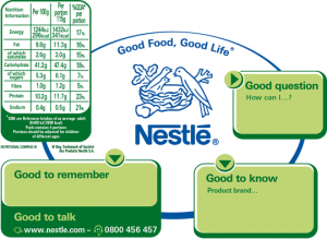Nestlé Nutritional Compass SOURCE: Nestlé