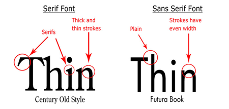 Why Typography Matters image serif and sans 450x215