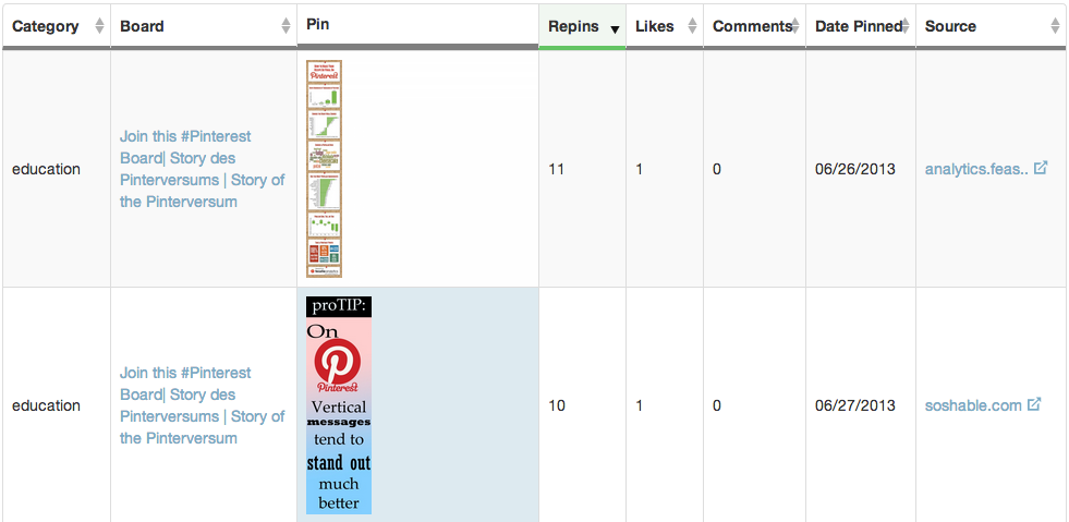 Using Pinterest Analytics to Curate Your Content Marketing image Screen Shot 2013 07 10 at 3.45.33 PM