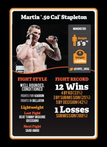 Best MMA Fighters in UK & Ireland image MartinStapelton 219x300