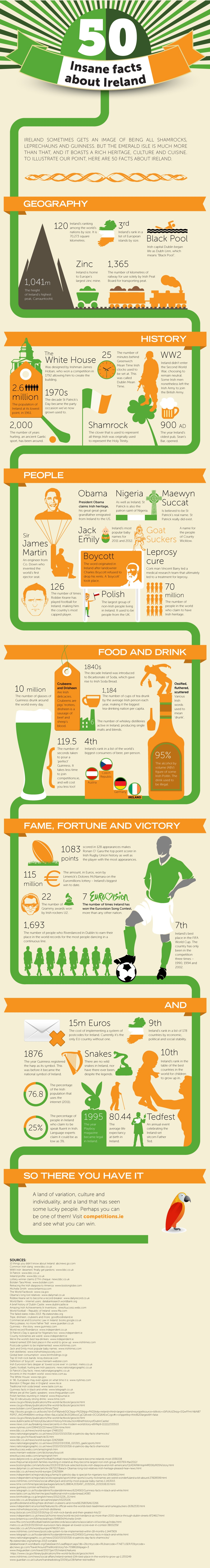 50 Insane Facts about Ireland [Infographic] image 50 INSANE FACTS IRELAND COMPS IE