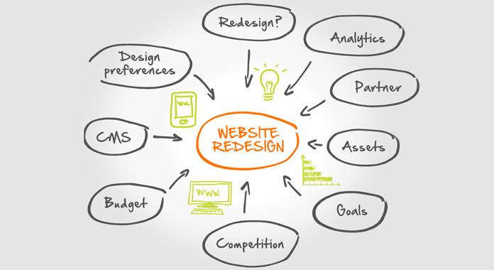 Planning Your Next Website Redesign 9 Steps For Success