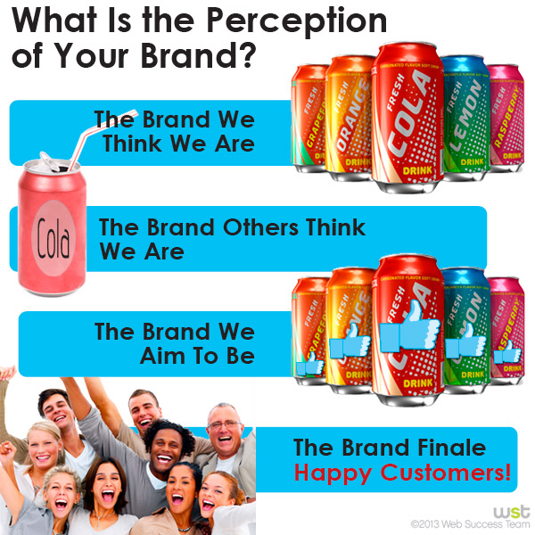 What is the perception of your brand?