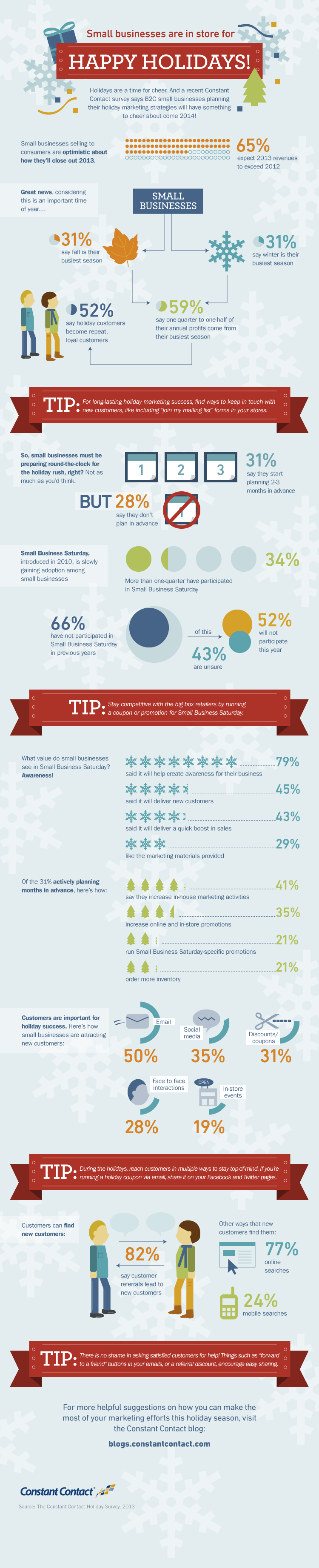 Small Businesses Are In Store For Happy Holidays! image SBS Infographic FINAL