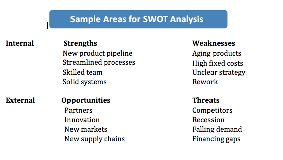 Swot analysis sample under. Fontanacountryinn. Com.